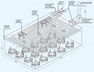 Normas Ventilación para Restaurante